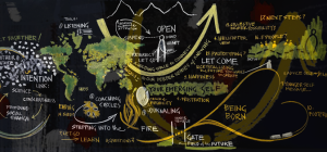 ulab-overview